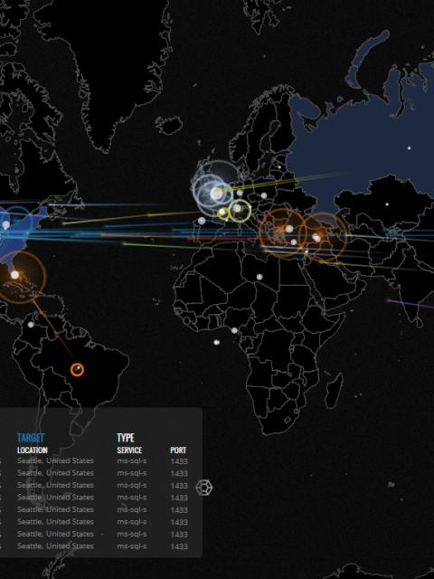 Dünyadaki Network Atakları